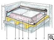 Схема пола со сборными плитами: 1 - основание; 2 - лаги; 3 - черновой настил; 4 - гидроизоляция; 5 - сухая засыпка; 6...